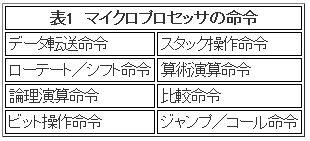 mm120622_dspbasic01_table01.jpg
