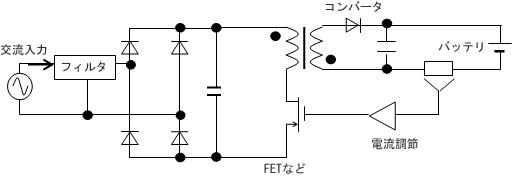 図1a 充電器回路基本部