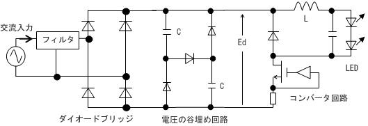 図2a LEDコントローラの基本部
