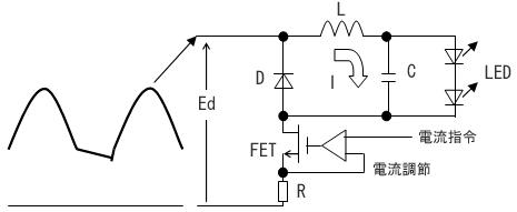 LEDドライバのコンバータ部