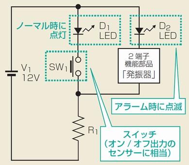 図2 簡易的な防犯装置