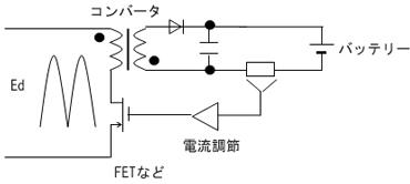 図1 充電器コンバータ部
