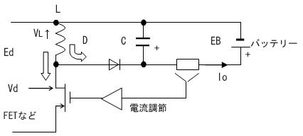 図2 Buck-Boost Converter回路