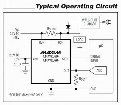 標準動作回路の記載例