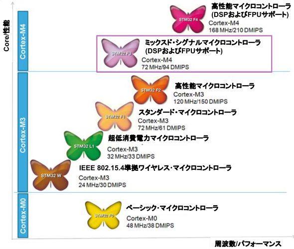 20120710STM_lineup_590px.jpg