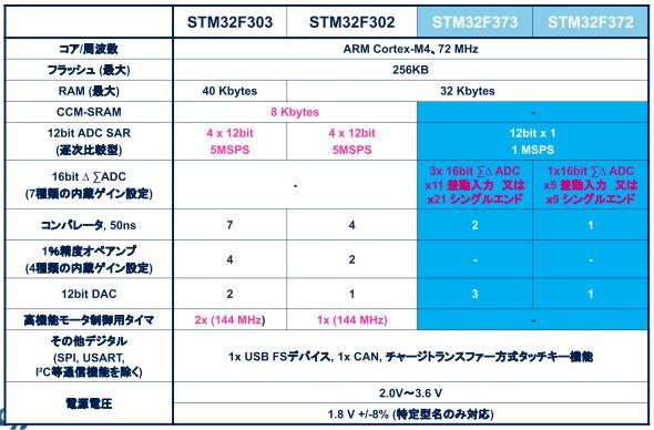 20120710STM_peripheral2_590px.jpg