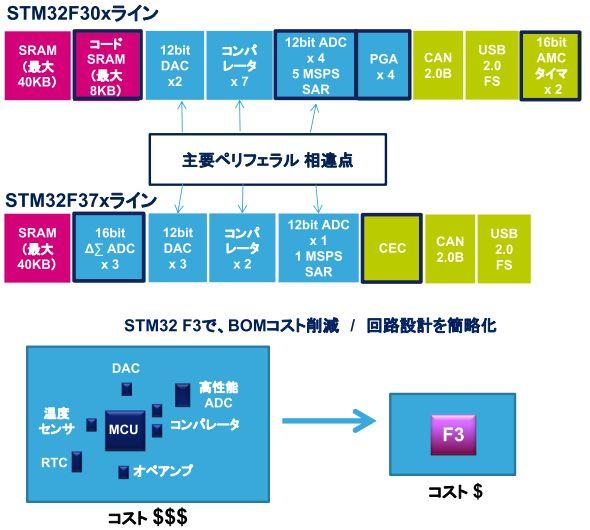 20120710STM_peripheral_590px.jpg