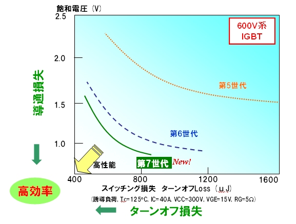 20120713RE_generation_577px.jpg