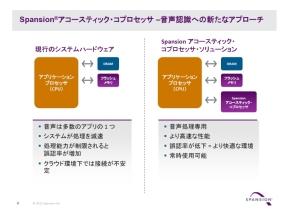 既存のシステムと「ACP」を使用するシステムの比較
