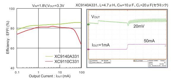20120726Torex_graph_590px.jpg