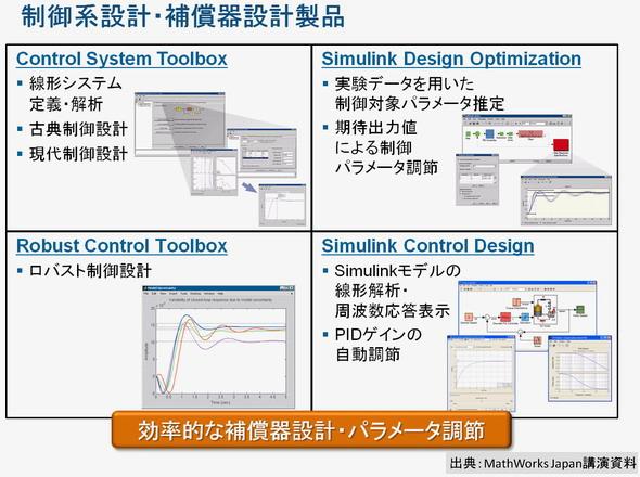 図4コントローラ側のオプション製品