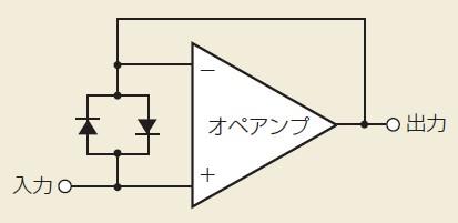 図3 オペアンプ入力のクリップ回路