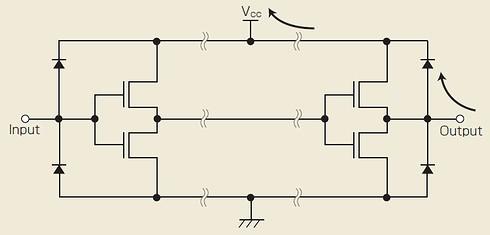 図2 トーテムポール型の高速CMOS ICの入出力部
