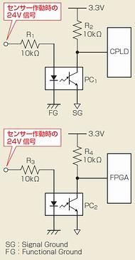 図1 不良基板のセンサー信号取り込み部
