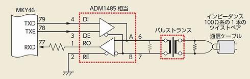 図1 通信ICメーカーが推奨する接続方法