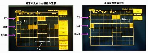 図4 不具合が生じた機器の通信波形