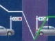 アイドルストップで頻発する電圧降下対策、リニアが低消費電力の電源ICを提案