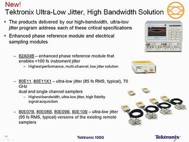 多チャネル・広帯域のデータ伝送波形を低ジッターで観測できる新型測定システム