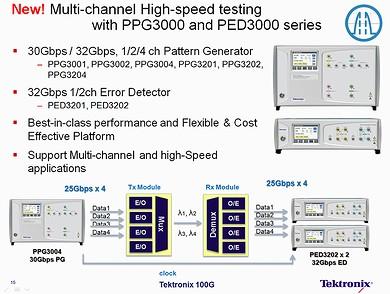 多チャネルの高速テストに対応する新型BERTシステム