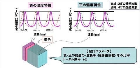 mm121212_kyocera_fig1.jpg