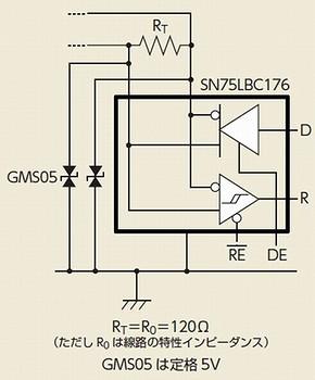 図1 RS-485インタフェースの保護回路例