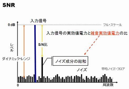 mm130128ti_snr_fig1.jpg