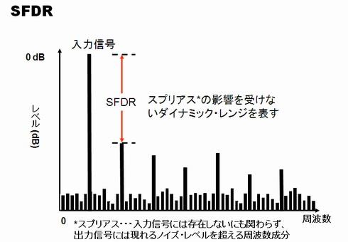 mm130128ti_snr_fig2.jpg