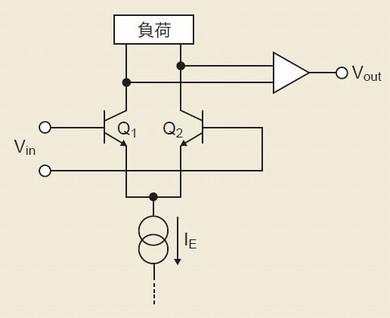 図1 差動ペアトランジスタとオペアンプ