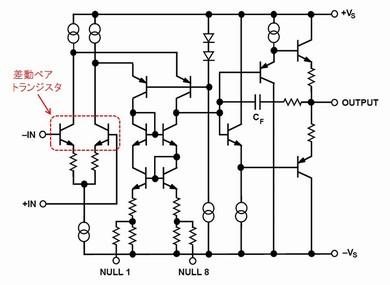 図2 オペアンプIC「AD817」の内部回路