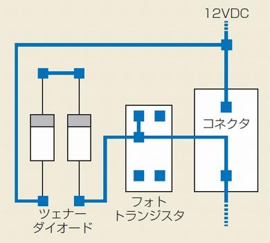 図3 実装イメージ図