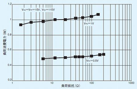mm130208_di_fig2.jpg