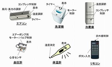 マイコンの使用例(その1)