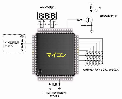 リモコンの電気回路