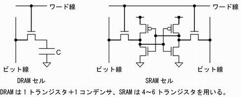 mm130325_ti_miconbasic02.jpg