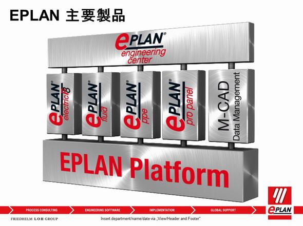 統合電気CAD「EPLAN」ファミリーの主要製品群