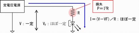 LEDの定電圧駆動
