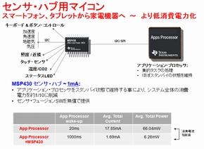 mm130603ti_sensor2_fig1.jpg