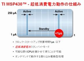 mm130603ti_sensor2_fig2.jpg