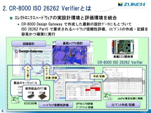 「CR-8000 ISO 26262 Verifier」と「GAIA-QEST for Zuken」の機能(クリックで拡大) 出典:図研