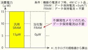 tm_131114fujitsu04.jpg