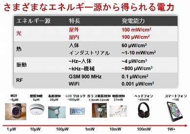 mm131202_ti_analog1.jpg