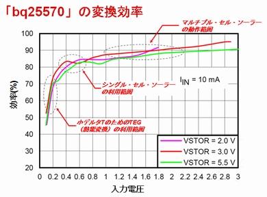 mm131202_ti_analog4.jpg