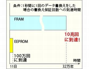 FRAM001FSL201402.jpg
