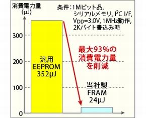 FRAM002FSL201402.jpg