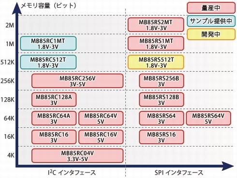 FRAM003FSL201402.jpg