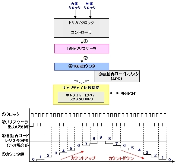 TT1402STM001.jpg