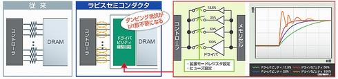 tt140225ROHMLA001.jpg