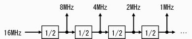 mm140325_ti_micon181.jpg