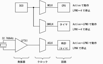 mm140325_ti_micon184.jpg