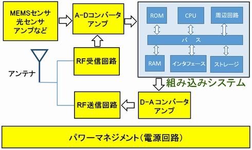 tt140414SE_TSUDA002.jpg